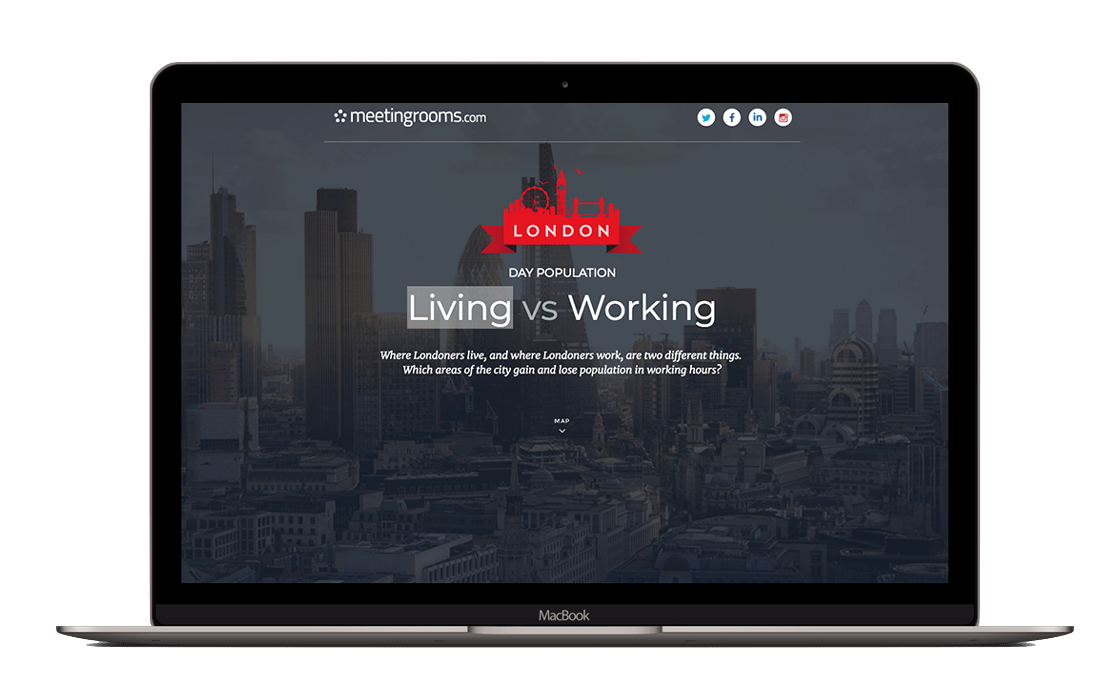 Living vs Working