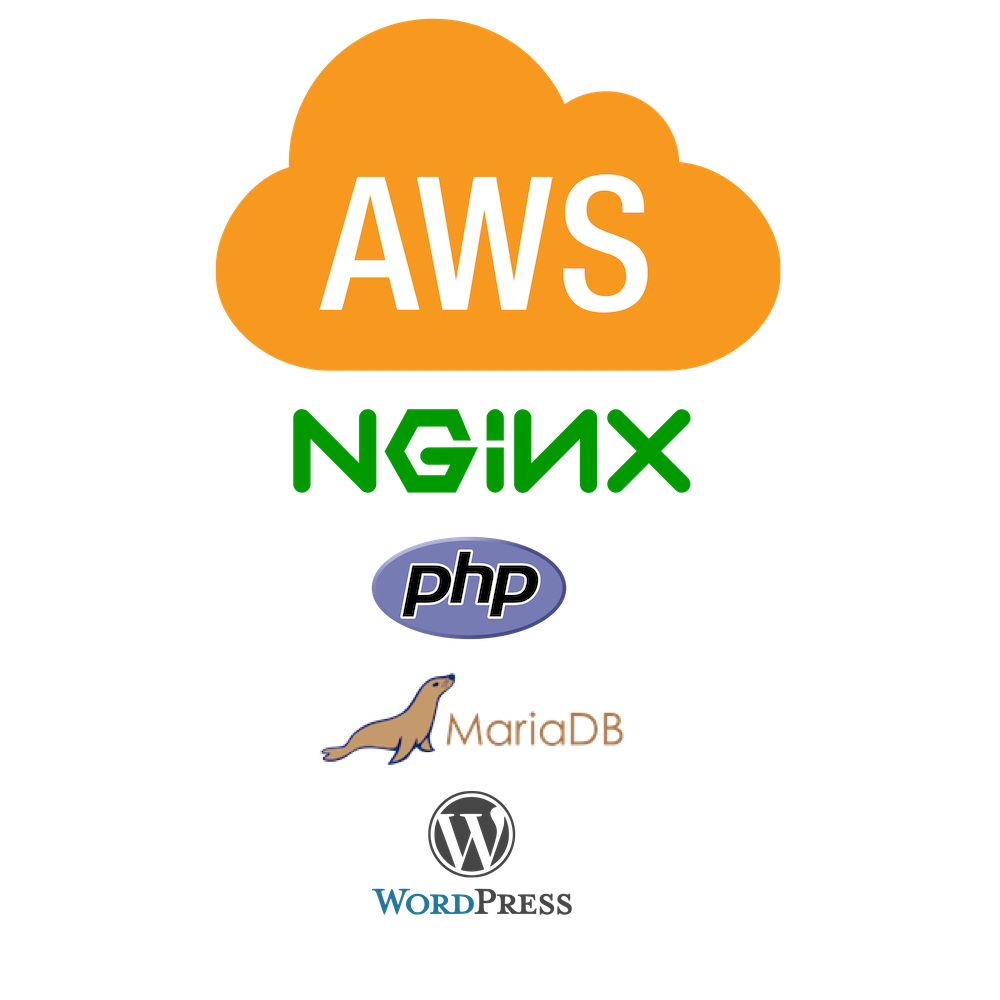 AWS EC2: Install Nginx, MariaDB, PHP 7.3 and WordPress on Ubuntu 18.04.2 LTS